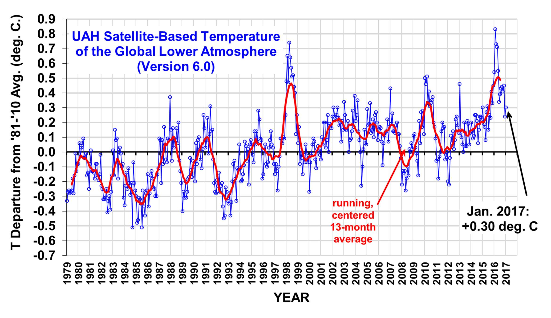 Global Temperature Report January  Watts Up With That - Temperature map united states january