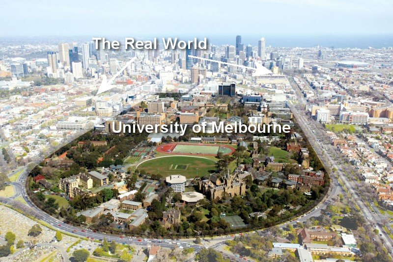 unimelbourne-vs-realworld