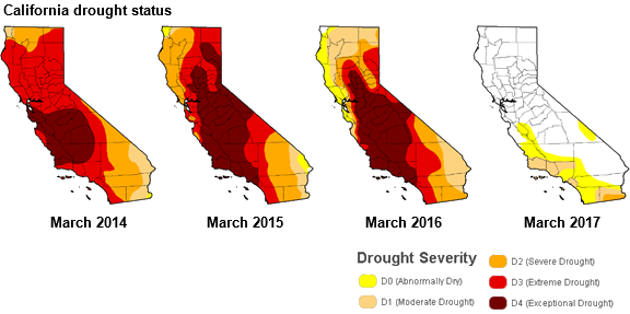 US EIA Record Precipitation Snowpack In California Watts - Us department of agriculture california drought map history