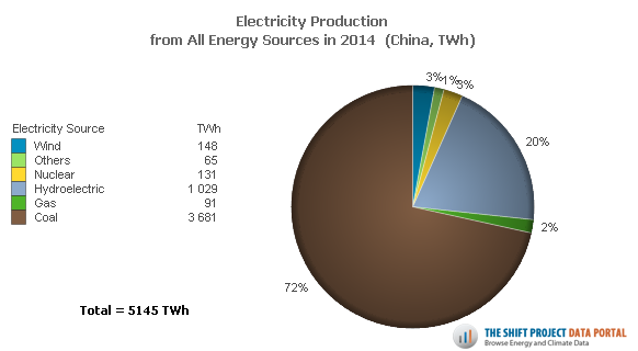 The Lure of Free Energy | Watts Up With That?