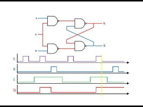 A digital latch based on NAND gate logic