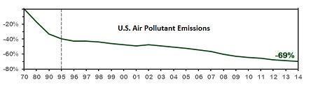 pollutionreduction_0