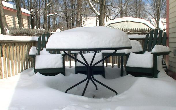 table.apr