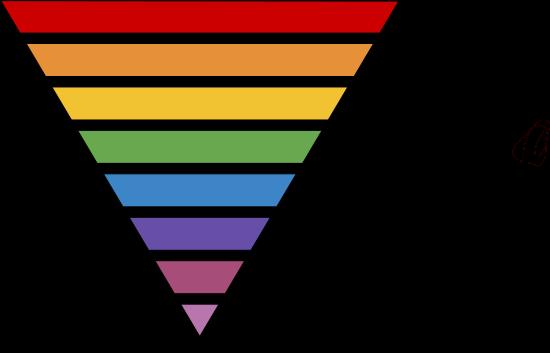 550px-taxonomic_rank_graph-svg