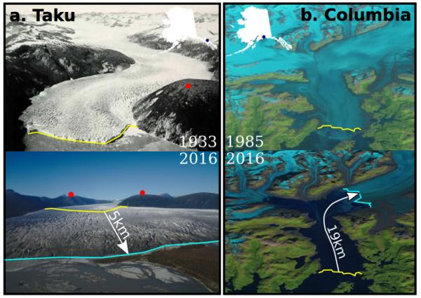 Study: 'glaciers don't need periods of warming to trigger retreat'