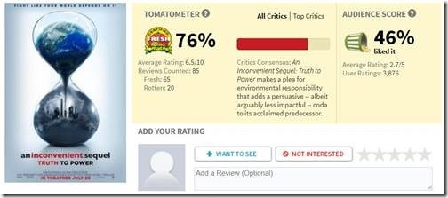 Rotten tomatoes an inconvenient sequel an awkward reality comparing results to other movies such as emoji an animated childs comedy with scornful professional reviews with just a 6 rt score the audience stopboris Choice Image
