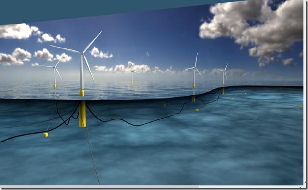 Offshore Wind Turbine Project – Statoil's Hywind Scotland–A Positive