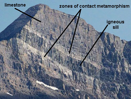 contact_zones