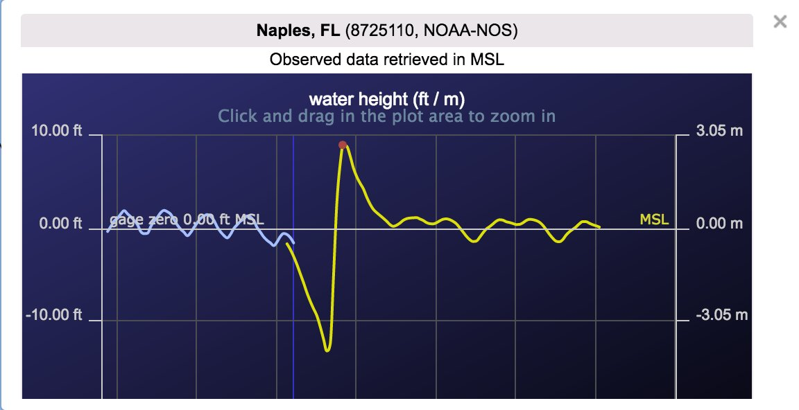 irma-naples-sea-level-surge