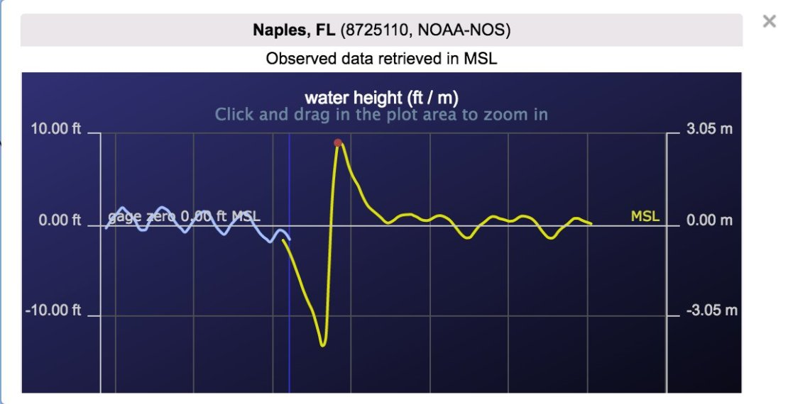 irma-naples-sea-level-surge