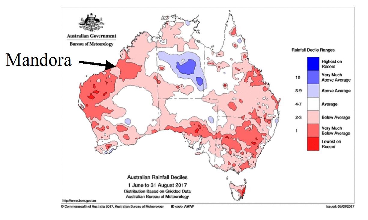 Welcome to Australia where it's always warmer somewhere!