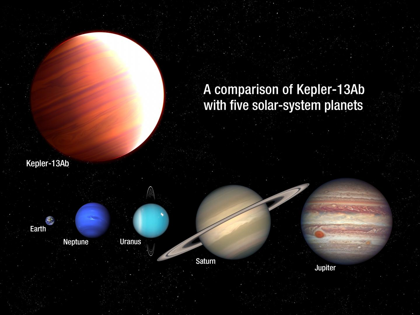 kepler a planet behind neptune - photo #24