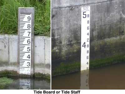 tide-gauge_board