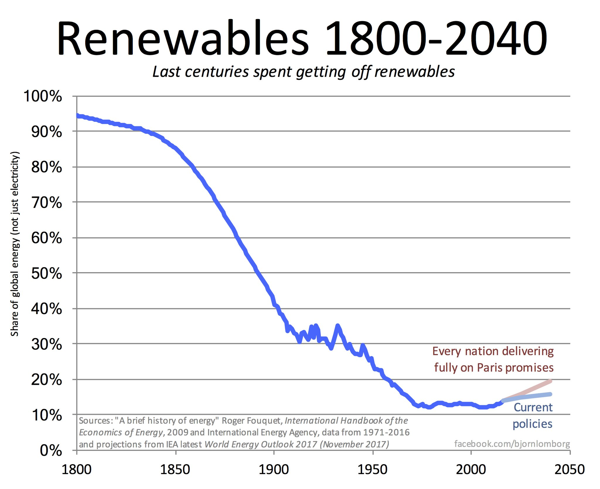 renewable-slide.jpg
