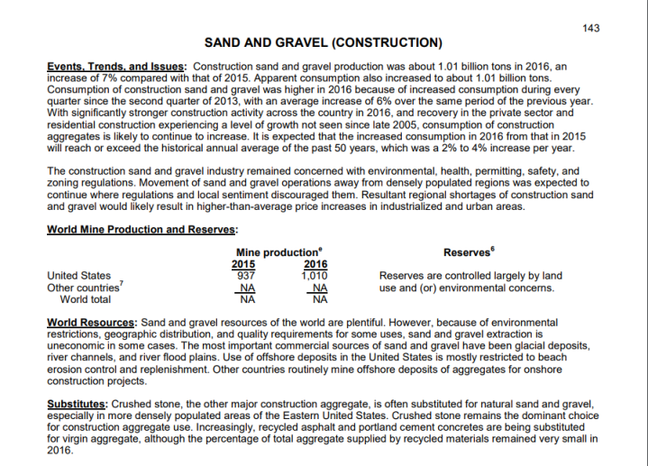 USGS_Sand