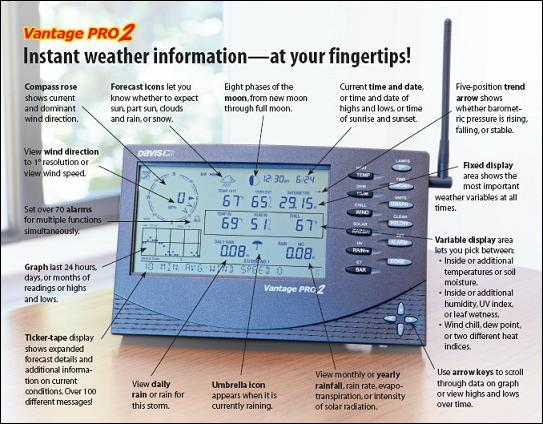 Thinking of buying a weather station for Christmas? Read
