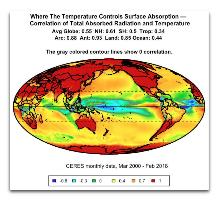 ceres total surface absorption vs temperature.png