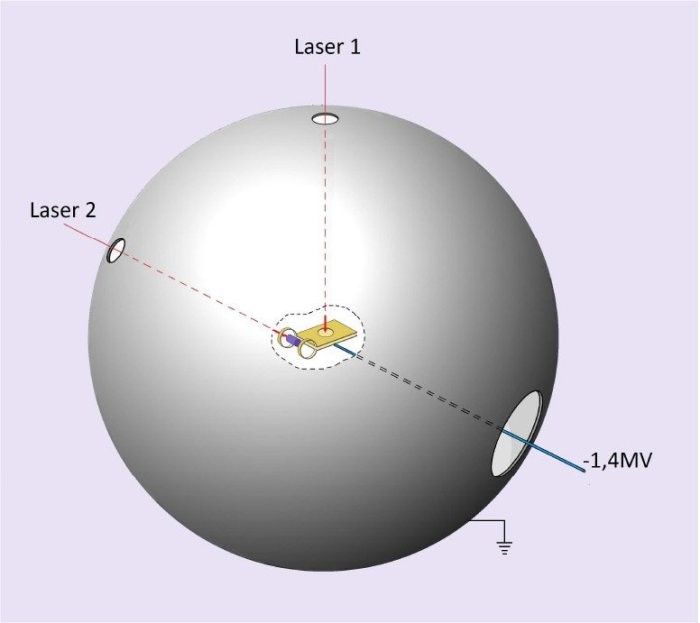 Laser-boron fusion now 'leading contender' for energy