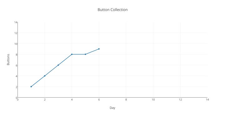 button_collection(3)