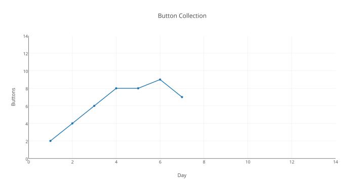 button_collection(5)