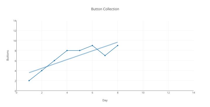 button_collection(8)