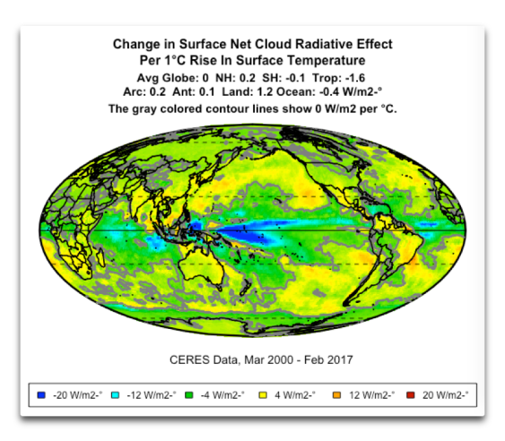 change surface net CRE per degree.png