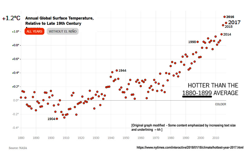 climate_fwd_propa_graph