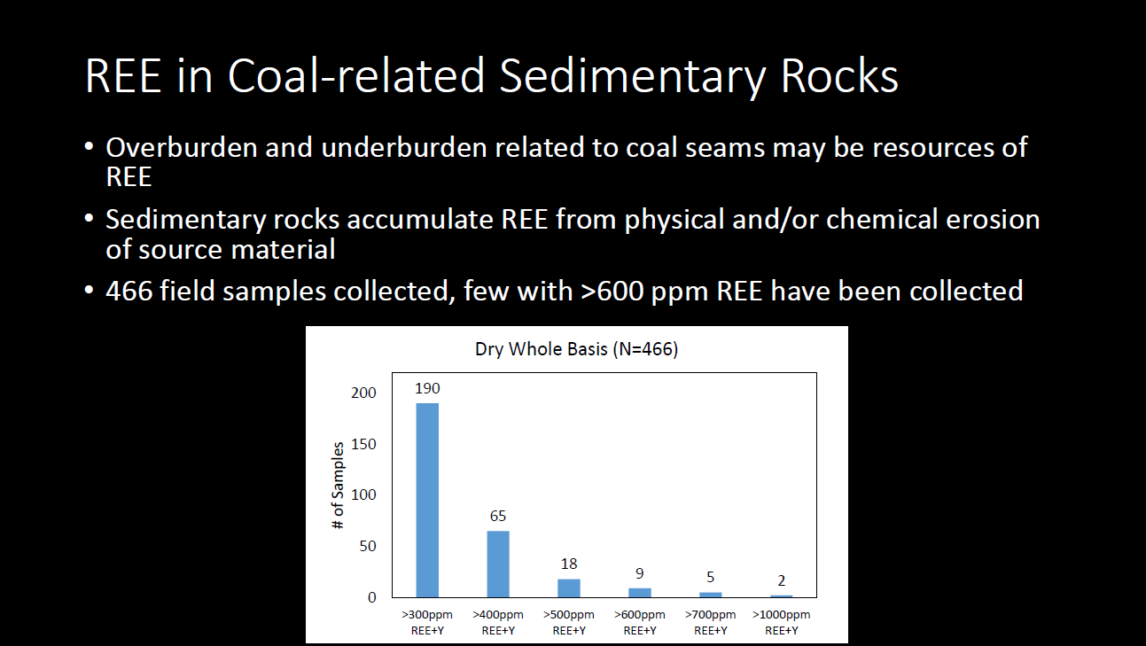coal_ree
