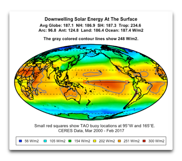 downwelling solar energy at the surface.png