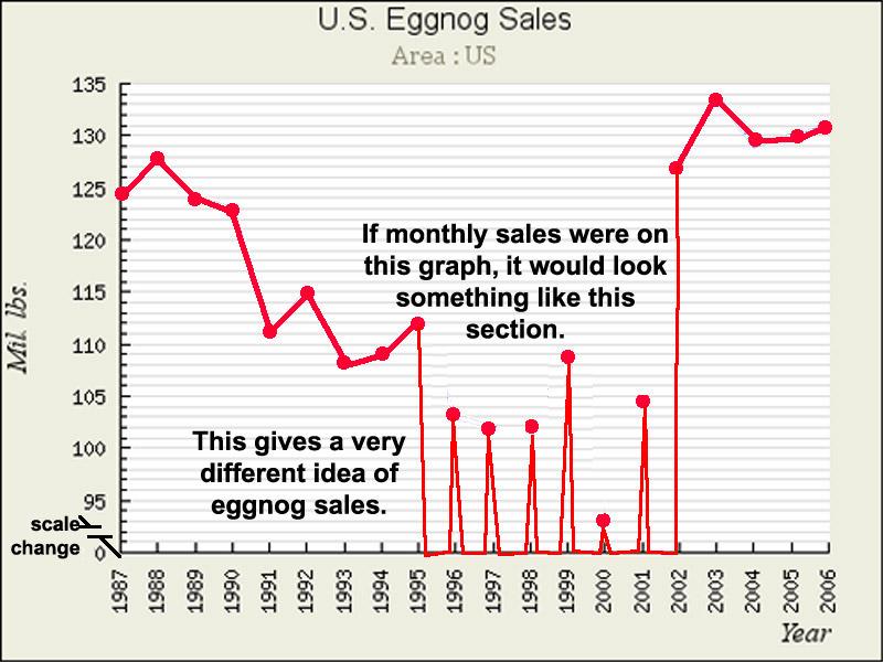 eggnof_monthly