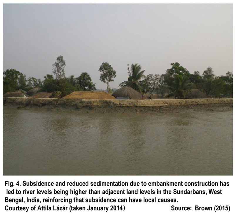 Fig-4-Subsidence_800