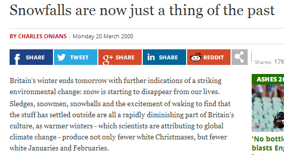 Goremongering and Mannhandling the reality of winter weather