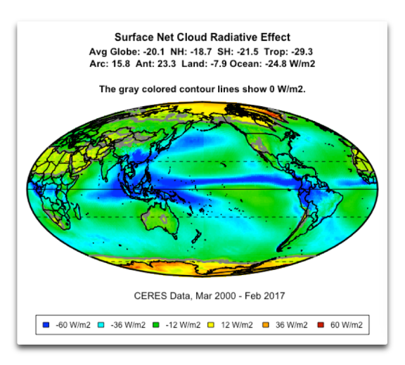 surface net cloud radiative effect.png
