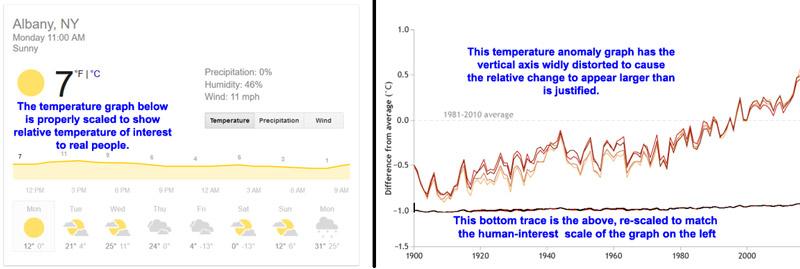 temperatures_rescaled