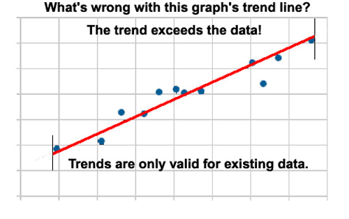 trends_are_only_valid
