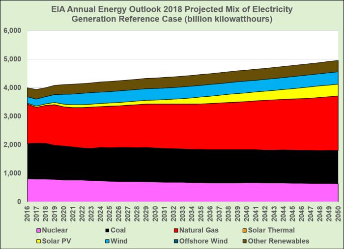 AEO_Electricity2