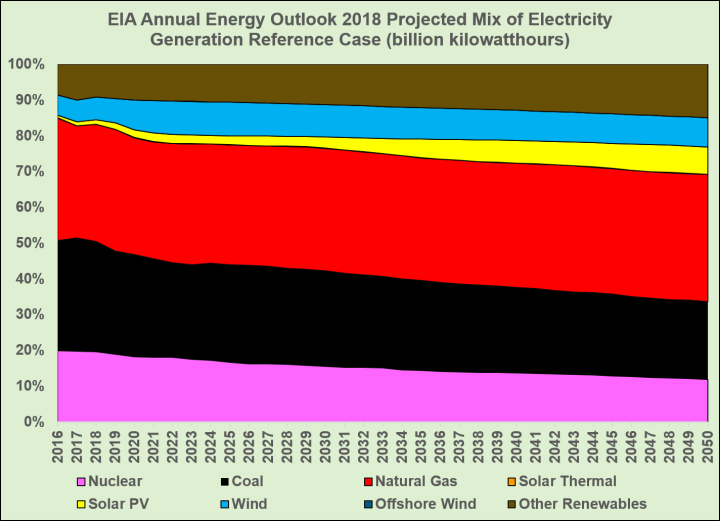 AEO_Electricity3