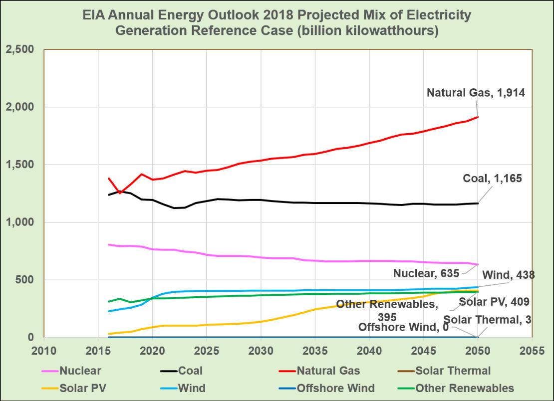 AEO_Electricity4