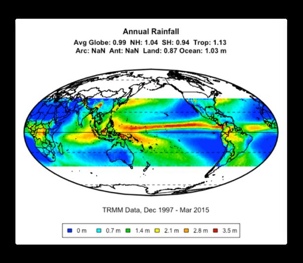 Annual Rainfall.png