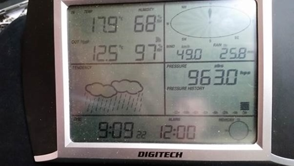 The Trials and Tribulations of Operating a Personal Weather