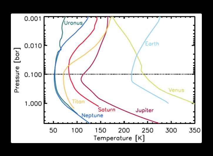 Planetary Atmospheres II.png