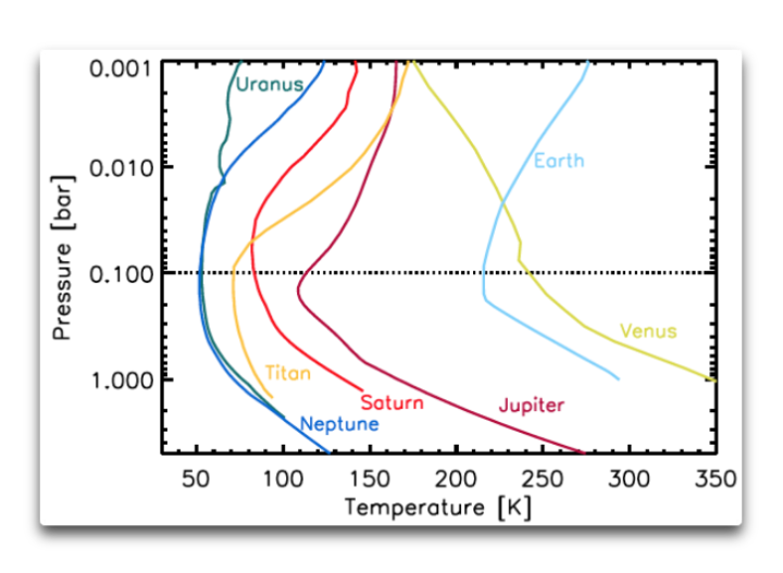 Ideal Gases | Watts Up With That?