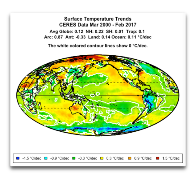 CERES Surface Trends 2017 Pacific.png