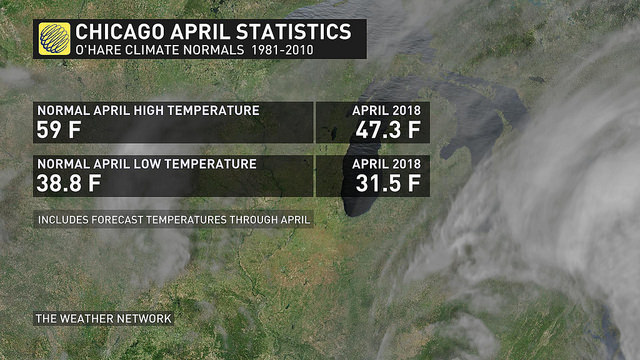 Some Major U S Cities Headed For Coldest April In Recorded History