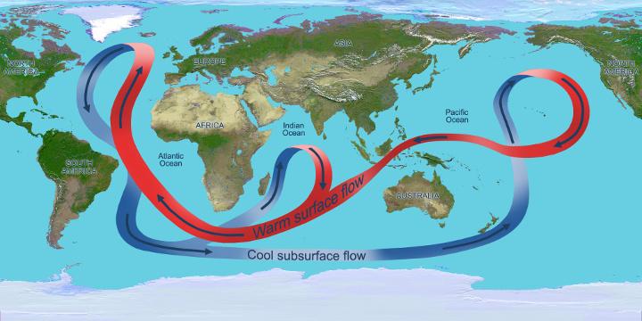 Resultado de imagem para corrente do atlântico norte