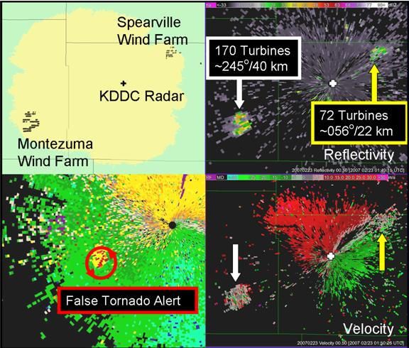 NOAA/NWS document: wind turbines affect weather radar