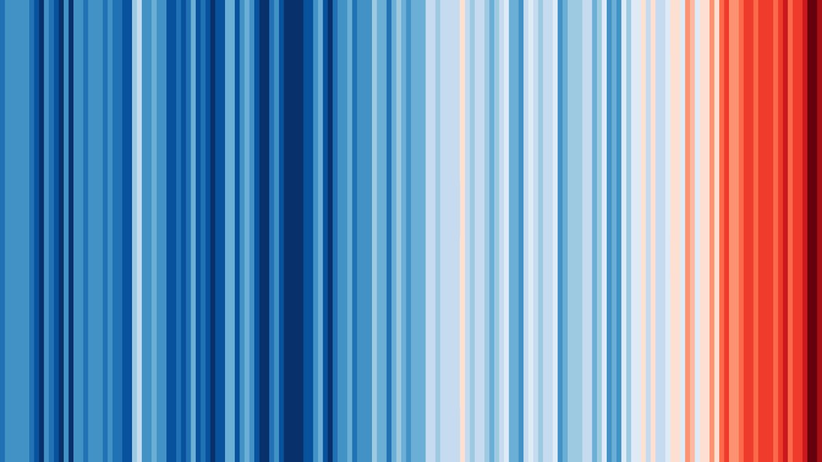 "195b9de8c1922 Here shows graphics for Central England, continental US, Toronto, and  (below) ""Annual global temperatures from 1850-2017. The colour scale  represents the ..."