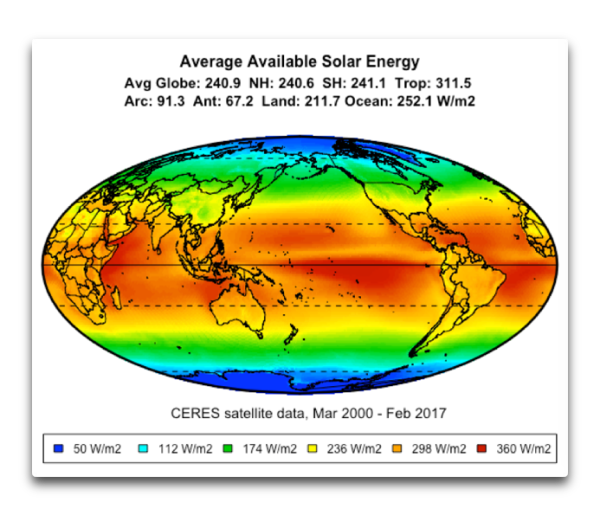 Average Available Solar Energy.png