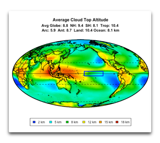 CERES average cloud top altitude and nino34 region.png